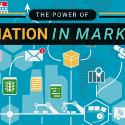 The Power of Automation in Marketing